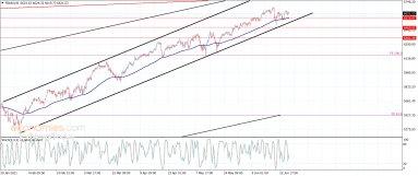 لابد من ارتفاع المؤشر الفرنسي– تحليل – 28-6-2021