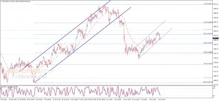 Gold price attempts to consolidate – Analysis - 19-07-2021