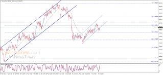 Gold price loses momentum – Analysis - 20-07-2021