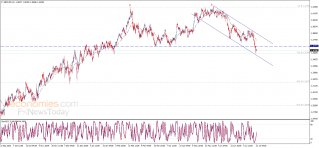 The GBPUSD under more negative pressure - Analysis - 21-07-2021