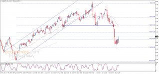 Midday update for Brent oil 21-07-2021