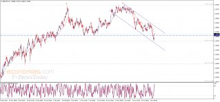 The GBPUSD breaches the resistance - Analysis - 22-07-2021