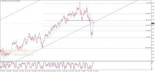 النفط يواجه سقف مقاومة قوي – تحليل - 22-07-2021
