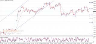 The USDCHF under the negative pressure again – Analysis - 22-07-2021