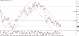 The EURUSD gets a negative close – Analysis - 23-07-2021