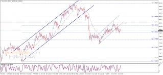 Gold price gets a negative motive – Analysis - 23-07-2021