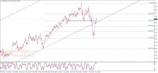 Crude oil price returns to the bullish track – Analysis - 23-07-2021
