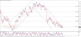 The EURUSD is stable – Analysis - 26-07-2021