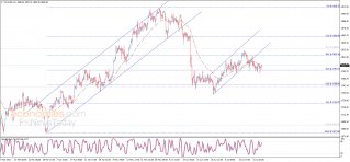 Gold price faces solid support – Analysis - 26-07-2021