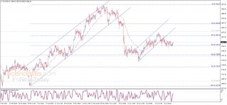 Gold price faces the moving average – Analysis - 28-07-2021