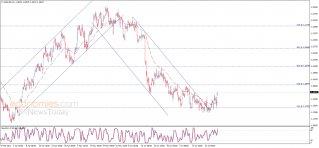The EURUSD resumes the rise – Analysis - 29-07-2021