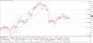 Gold price attempts to recover – Analysis - 29-07-2021