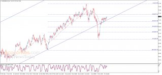 Crude oil price crawls upwards – Analysis - 29-07-2021