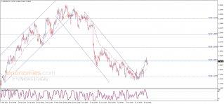 تحديث منتصف اليوم لليورو مقابل الدولار 02-08-2021