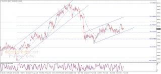 Gold price around the moving average – Analysis - 03-08-2021