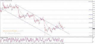 Silver price hits the first target - Analysis - 14-09-2021
