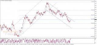 تحديث منتصف اليوم لأسعار القمح 14-09-2021