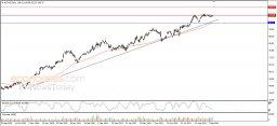 Morgan Stanley tries to pierce stubborn resistance - Analysis - 14-09-2021