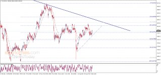 Gold price breaches the resistance – Analysis - 15-09-2021