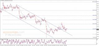 Silver price retests the broken neckline - Analysis - 15-09-2021