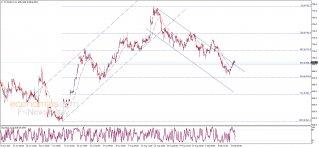 Wheat price breaches the resistance – Analysis - 15-09-2021