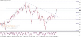 Evening update for Crude oil 15-09-2021