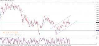 The GBPUSD attempts positively - Analysis - 16-09-2021