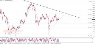 Gold price under the negative pressure – Analysis - 16-09-2021