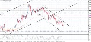 Platinum retests the broken support – Analysis – 16-9-2021