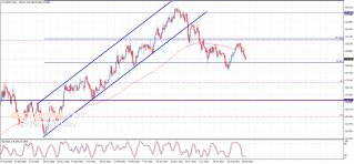 The EURJPY keeps declining – Analysis – 16-9-2021