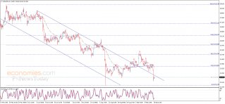 Silver price hits the target - Analysis - 17-09-2021