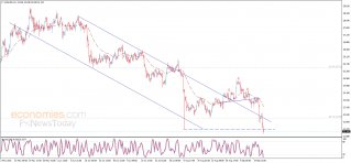 Silver price surpasses the extended target - Analysis - 20-09-2021
