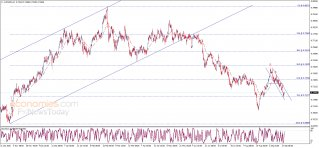 The AUDUSD faces solid support – Analysis - 21-09-2021