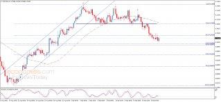 The NZDUSD crawls downwards – Analysis - 21-09-2021