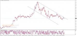 Corn price declines calmly – Analysis - 21-09-2021