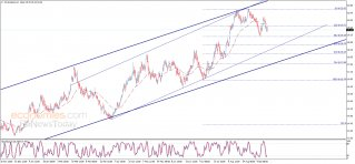 Sugar price confirms the break – Analysis - 21-09-2021