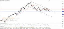 Hewlett-Packard readies to pierce important support - Analysis - 21-09-2021