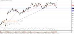 Honeywell sharpens decline - Analysis - 21-09-2021