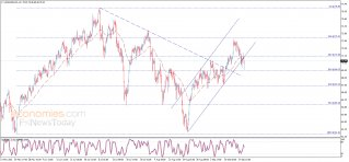 Evening update for Crude oil 21-09-2021