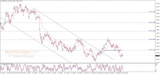 The EURUSD is stable – Analysis - 22-09-2021