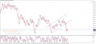 The GBPUSD keeps its negative stability - Analysis - 22-09-2021
