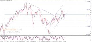 Crude oil price surpasses the resistance – Analysis - 22-09-2021