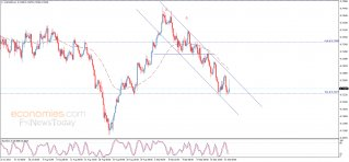 The AUDUSD presses on the support – Analysis - 22-09-2021