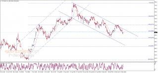 Wheat price surpasses the target – Analysis - 22-09-2021