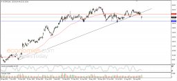 JPMorgan tries to recoup some losses - Analysis - 22-09-2021