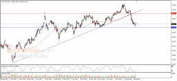 Johnson & Johnson tries to vent off oversold saturation - Analysis - 22-09-2021