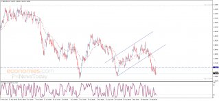 The GBPUSD approaches the target - Analysis - 23-09-2021
