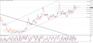 The USDCAD returns to settle positively – Analysis - 23-09-2021