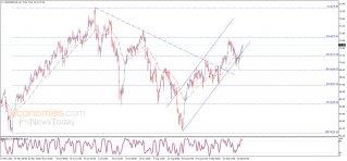 Crude oil price keeps rising – Analysis - 23-09-2021