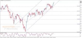 Brent oil price achieves good gains – Analysis - 23-09-2021